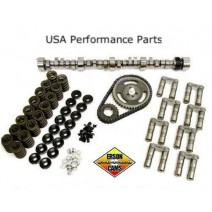 Ford Small Block Retro-Fit Hyd Roller Cam Kit - Std Base Circle 282°, .512 lift, 112° center